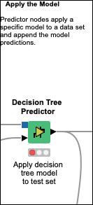 Predictor de árboles