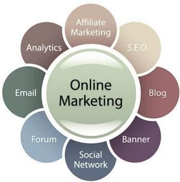 Componentes de marketing en Internet