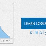 Python : Regresión logística